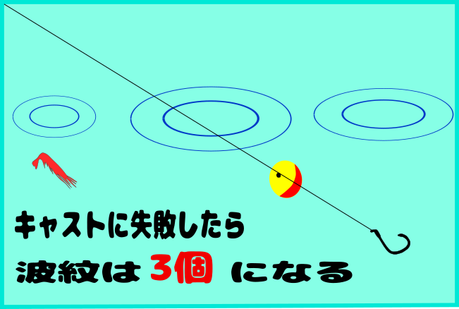 f:id:turisukisanntouhei:20200314113439p:plain