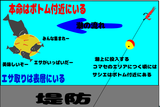f:id:turisukisanntouhei:20200315123150p:plain