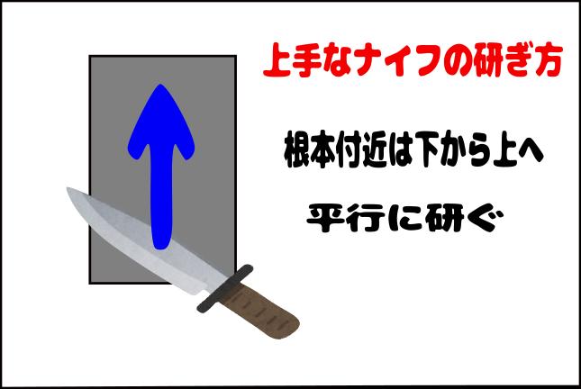 f:id:turisukisanntouhei:20200324060125p:plain