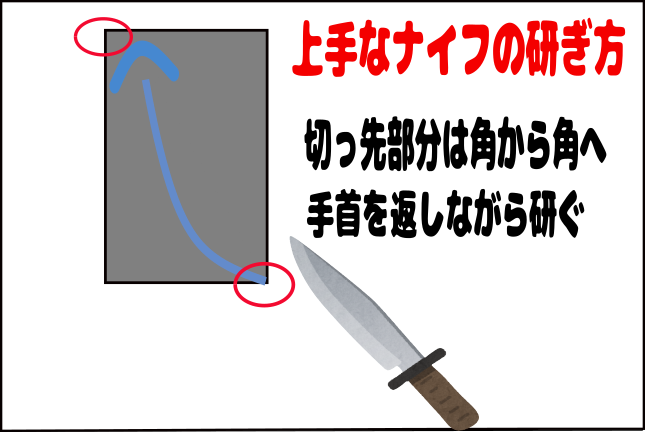 f:id:turisukisanntouhei:20200324061030p:plain