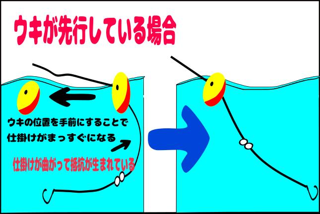 f:id:turisukisanntouhei:20200325215848p:plain
