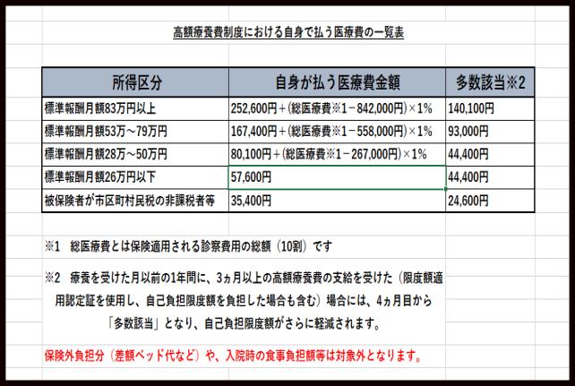 f:id:turisukisanntouhei:20200427110252p:plain