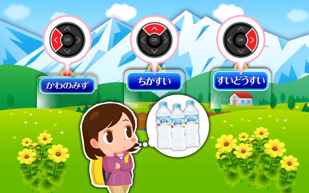 f:id:turisukisanntouhei:20200509124709p:image
