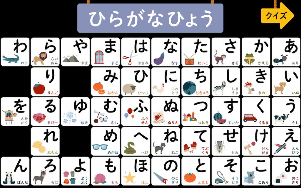 f:id:turisukisanntouhei:20200509125021p:image