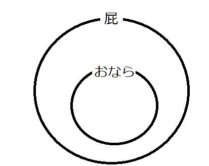 f:id:turquoisemoth:20180815194724p:plain