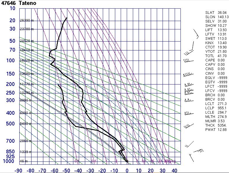 f:id:turquoisemoth:20210213211504p:plain
