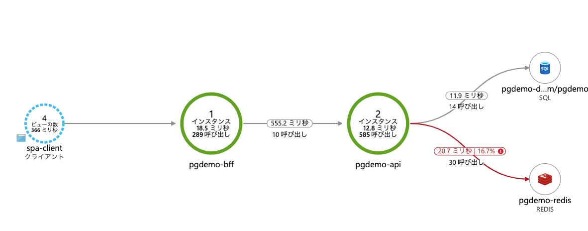 f:id:turtle2005:20210717171811p:plain