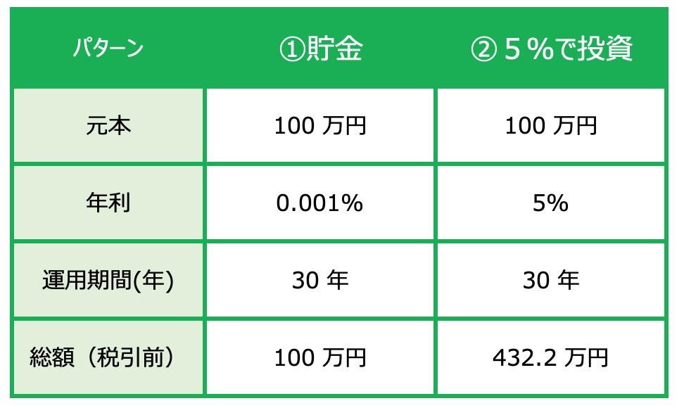 f:id:turtletoushi:20210916082653j:plain
