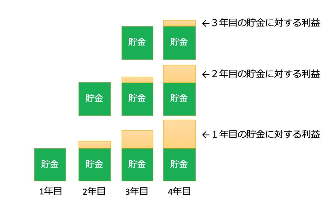 f:id:turtletoushi:20210916082819j:plain