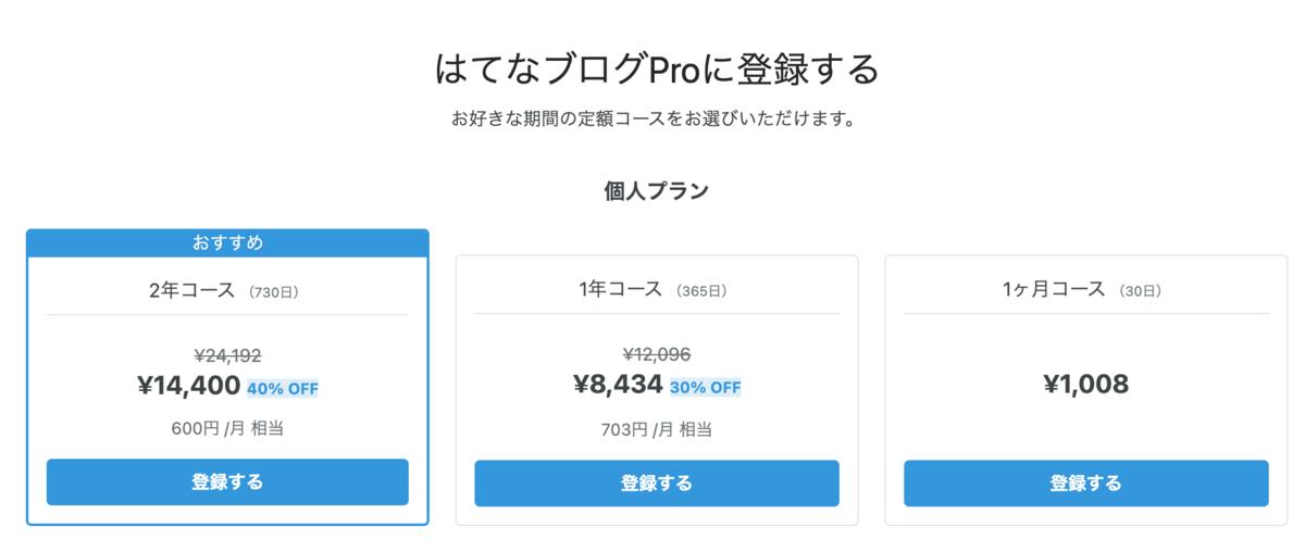 f:id:turtletoushi:20210919061851p:plain