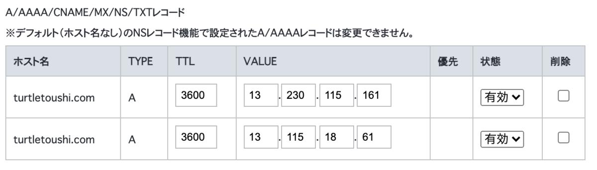 f:id:turtletoushi:20210919070320p:plain
