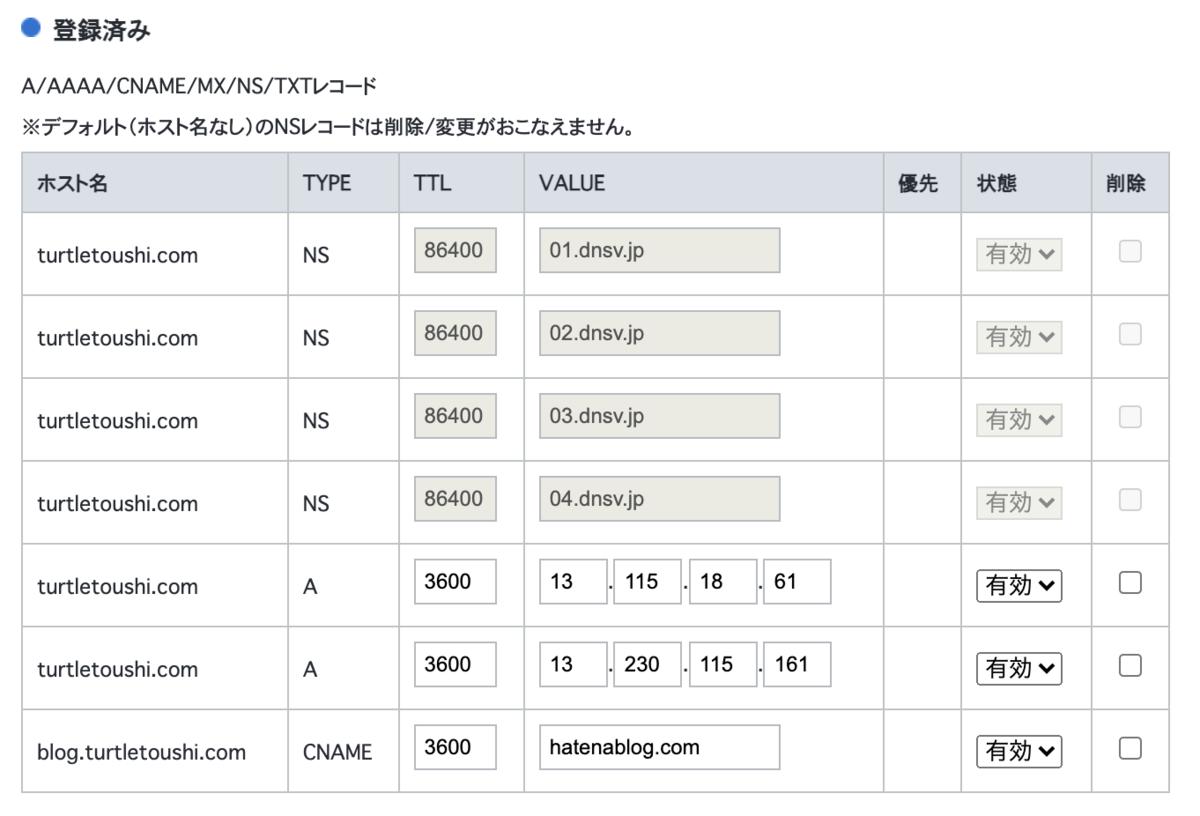 f:id:turtletoushi:20210919071129p:plain