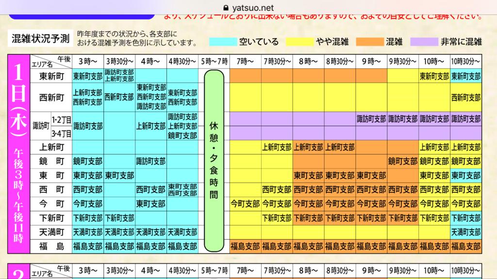 f:id:turumigawa915:20160913235554p:plain