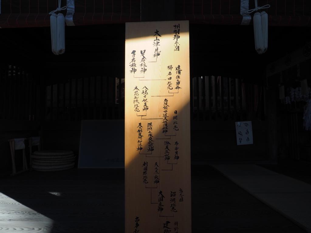 f:id:turumigawa915:20180108085324j:plain