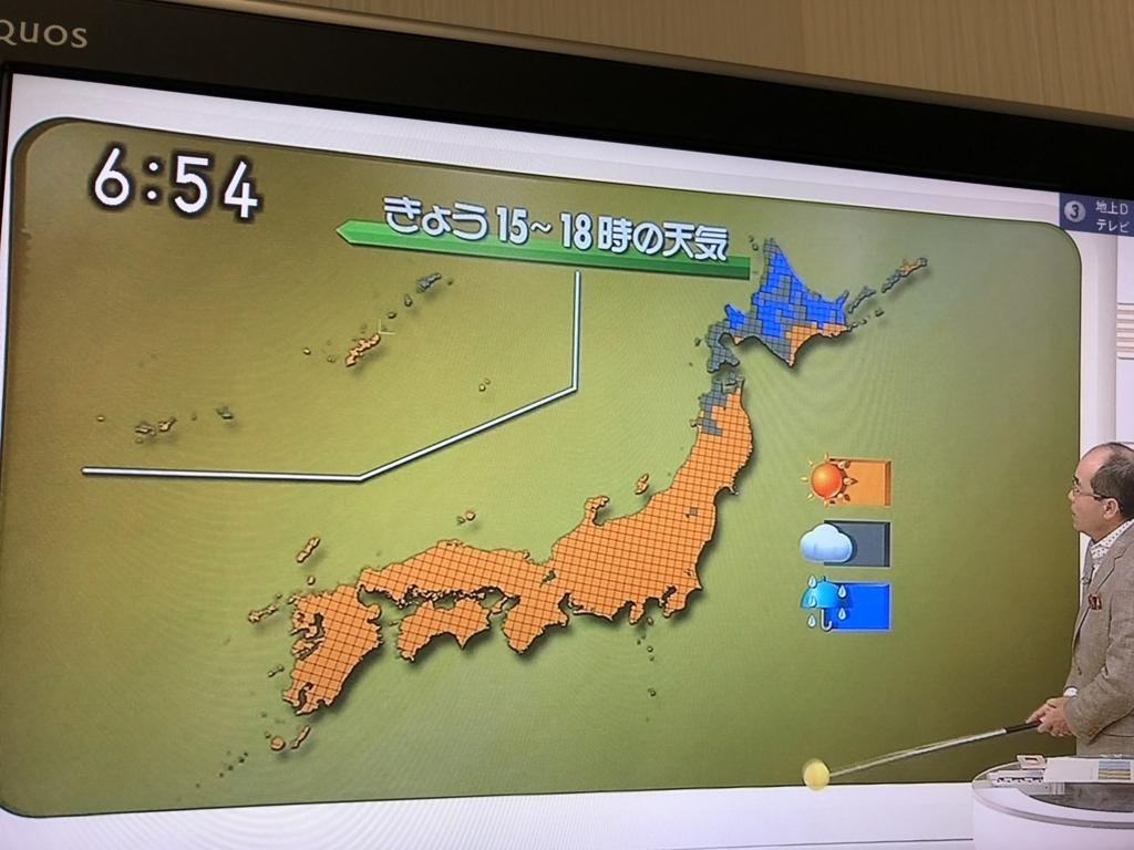 f:id:turumigawa915:20180512112159j:plain