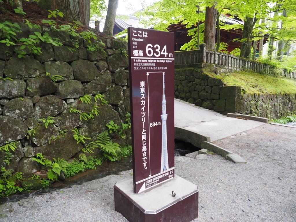 f:id:turumigawa915:20180520221124j:plain