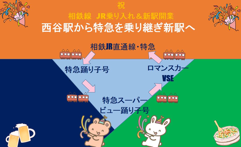 f:id:turumigawa915:20191203235434p:plain