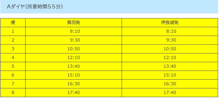 f:id:turumigawa915:20200102112700p:plain