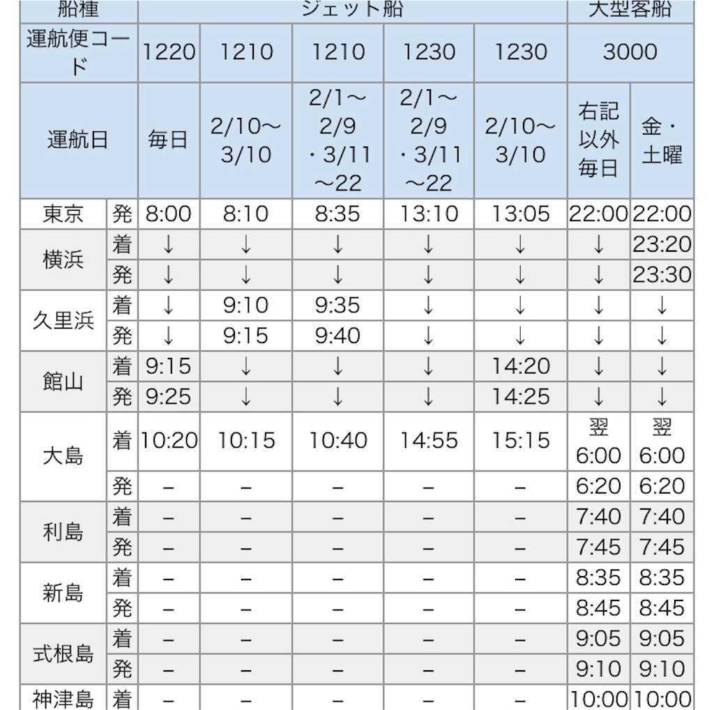 f:id:turumigawa915:20200220072647j:image
