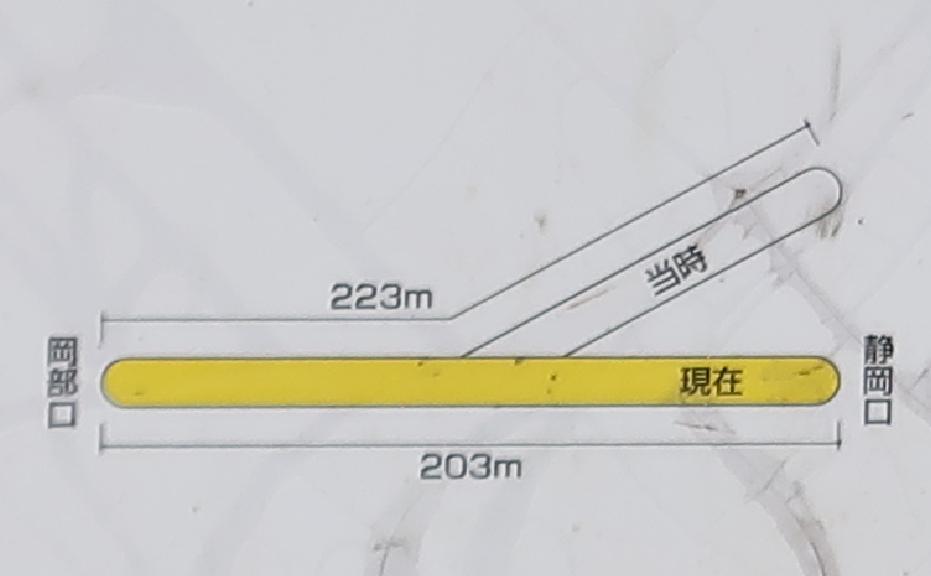 f:id:turumigawa915:20201111201622p:plain