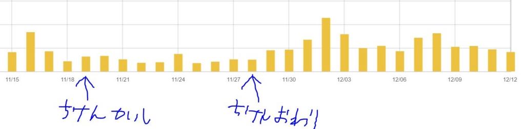 f:id:tusagi:20161212210248j:plain