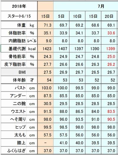 f:id:tusako-d:20180720141221j:plain