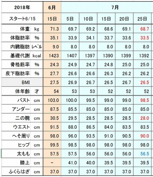 f:id:tusako-d:20180725114253j:plain