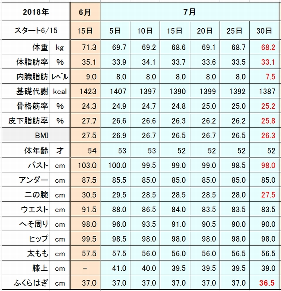 f:id:tusako-d:20180730164442j:plain