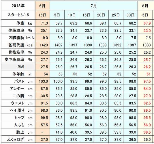 f:id:tusako-d:20180805165804j:plain