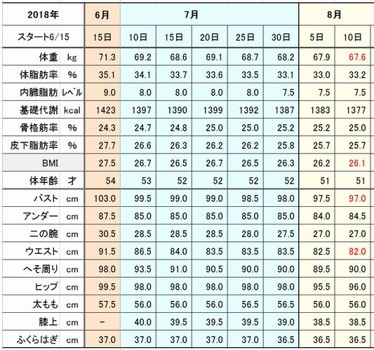 f:id:tusako-d:20180810140531j:plain