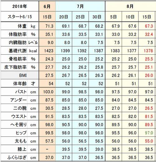 f:id:tusako-d:20180815153958j:plain
