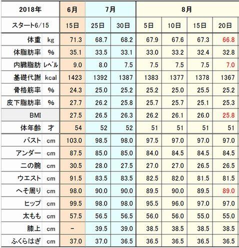 f:id:tusako-d:20180820165443j:plain