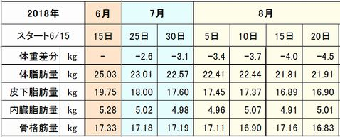 f:id:tusako-d:20180820165904j:plain