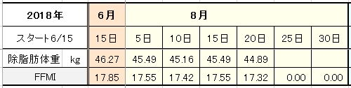 f:id:tusako-d:20180824143225j:plain