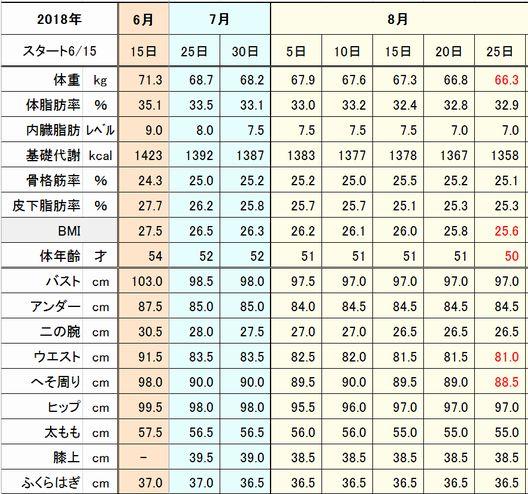 f:id:tusako-d:20180825175225j:plain