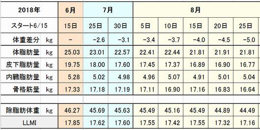 f:id:tusako-d:20180825180201j:plain