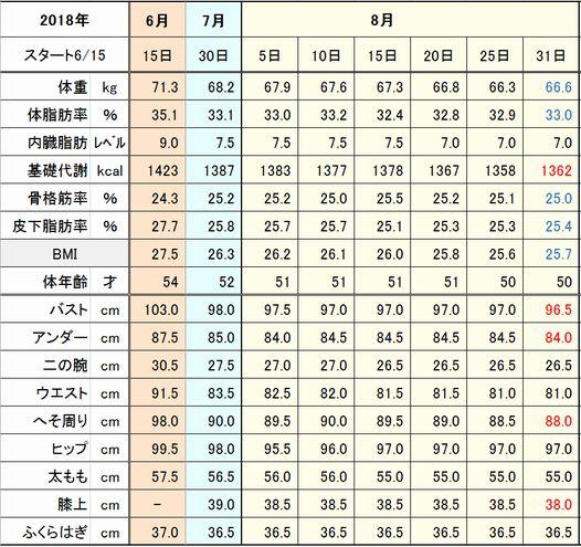 f:id:tusako-d:20180831122654j:plain