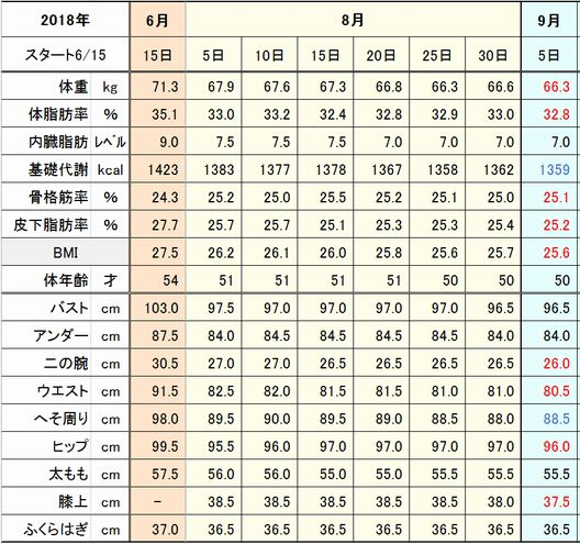 f:id:tusako-d:20180905161236j:plain
