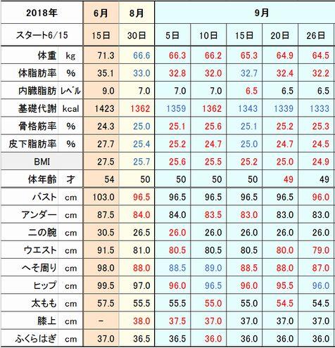 f:id:tusako-d:20180927154905j:plain