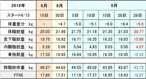 f:id:tusako-d:20180927155501j:plain