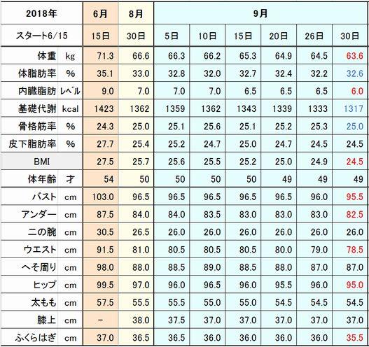 f:id:tusako-d:20180930153052j:plain