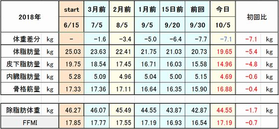 f:id:tusako-d:20181005170647j:plain