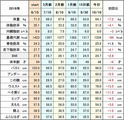 f:id:tusako-d:20181010155025j:plain