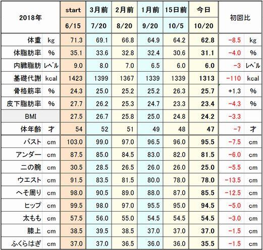 f:id:tusako-d:20181021110457j:plain