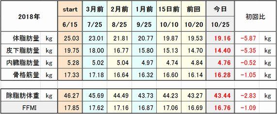 f:id:tusako-d:20181025153314j:plain