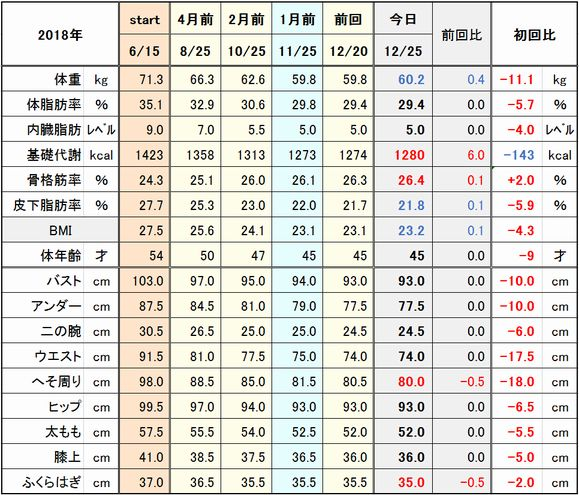 f:id:tusako-d:20181226125707j:plain