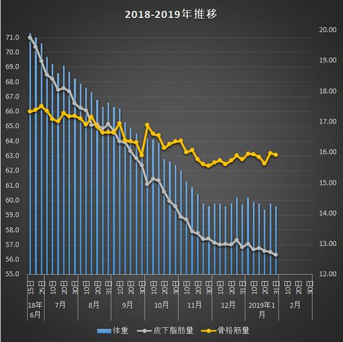 f:id:tusako-d:20190131160120j:plain