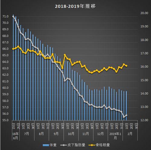 f:id:tusako-d:20190210164901j:plain