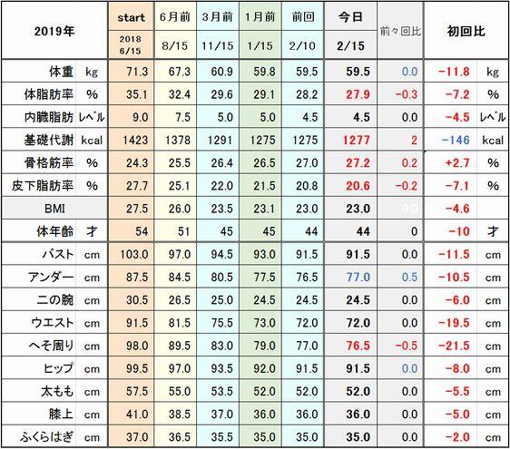 f:id:tusako-d:20190215164513j:plain