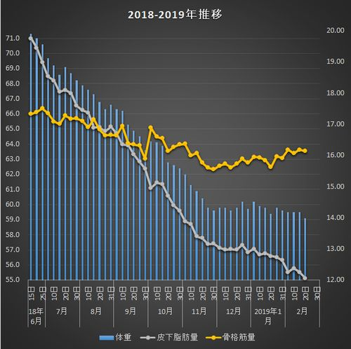 f:id:tusako-d:20190220172133j:plain